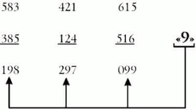 Учимся считать в уме: умножение, деление, проценты и степени