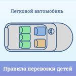 Правила перевозки детей в автомобиле: заботимся о безопасности малыша