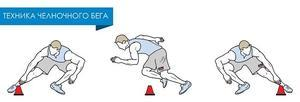 Челночный бег: в чем суть и каковы принципы тренировок